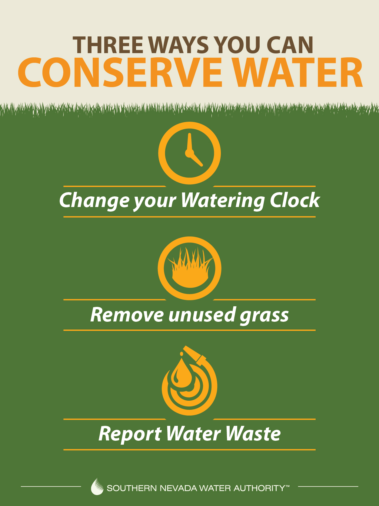 A graphic directing readers to conserve water by changing their clock, removing unused grass, and reporting water waste