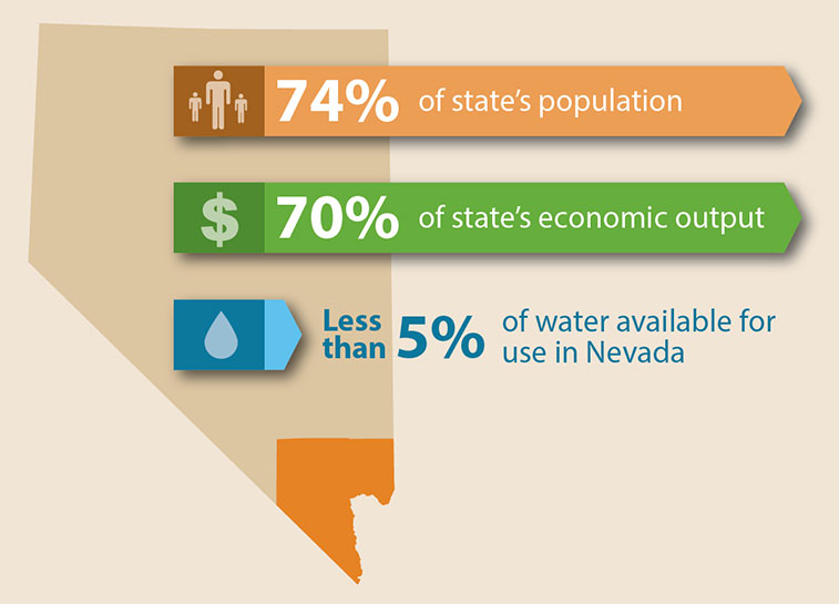 This water use infographic is described below.