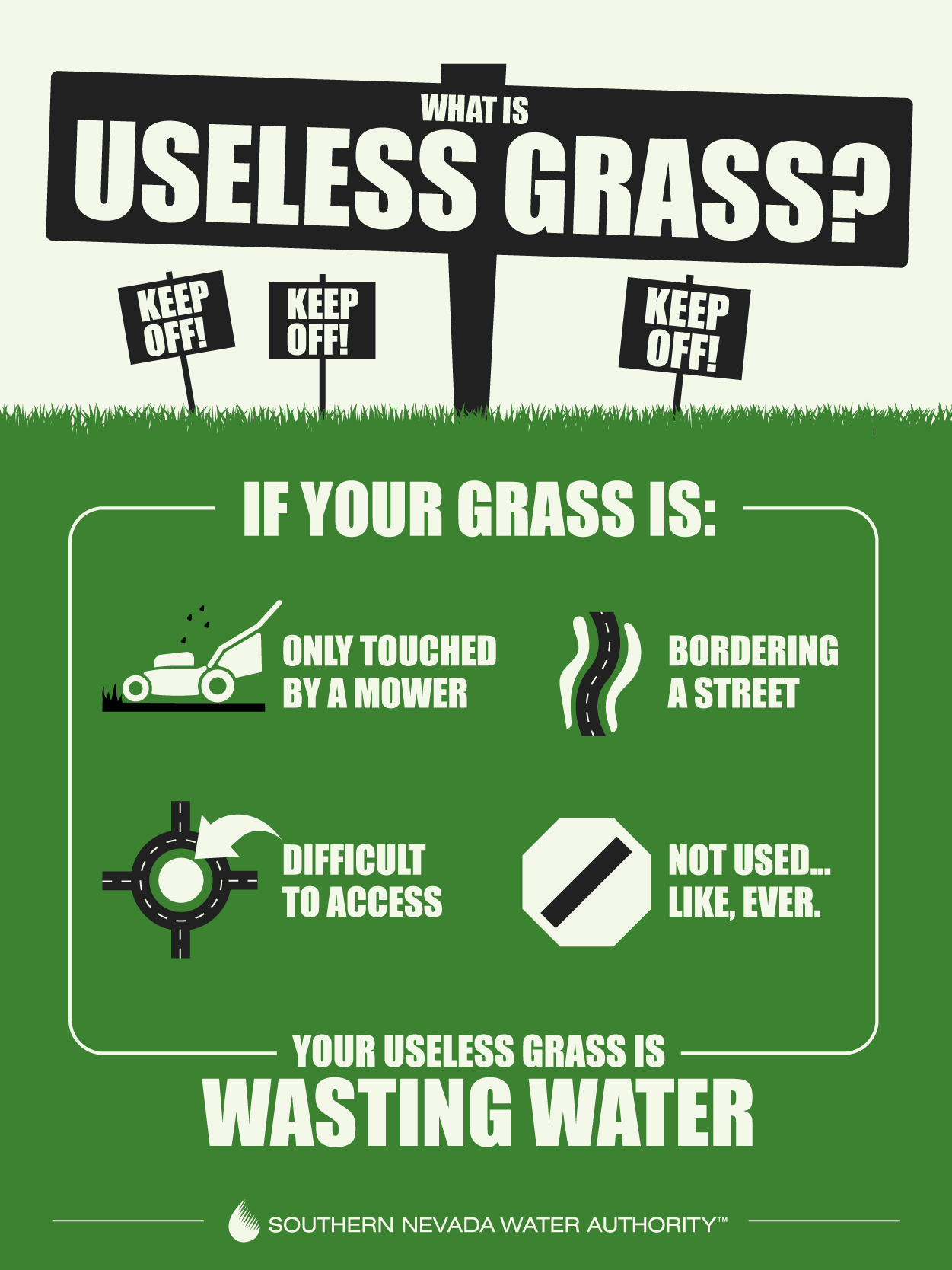 An infographic depicting what constitutes useless grass