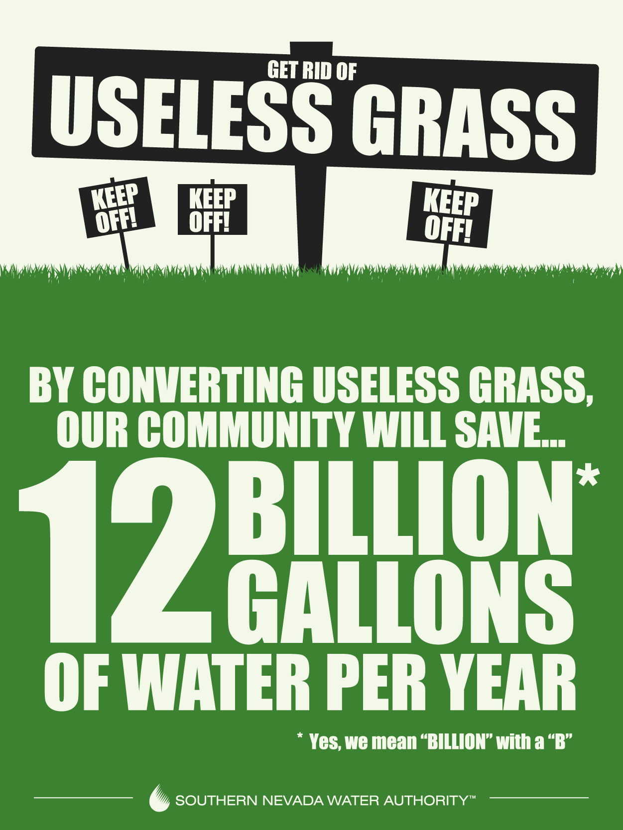 An infographic depicting the amount of water that would be saved if useless grass was converted to desert landscaping